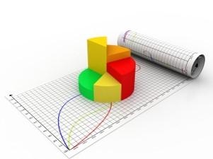 Finance for non Finance Course Content