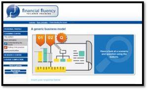 Performance measurement principles