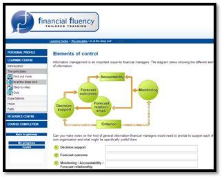 DBC Elements of Control