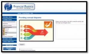 Intro financial modelling concept diagrams