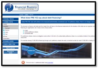 FRS 102 on debt financing